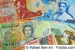 Euro in Neuseeländische Dollar tauschen