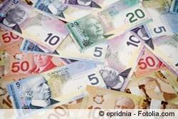 Währung in Kanada
